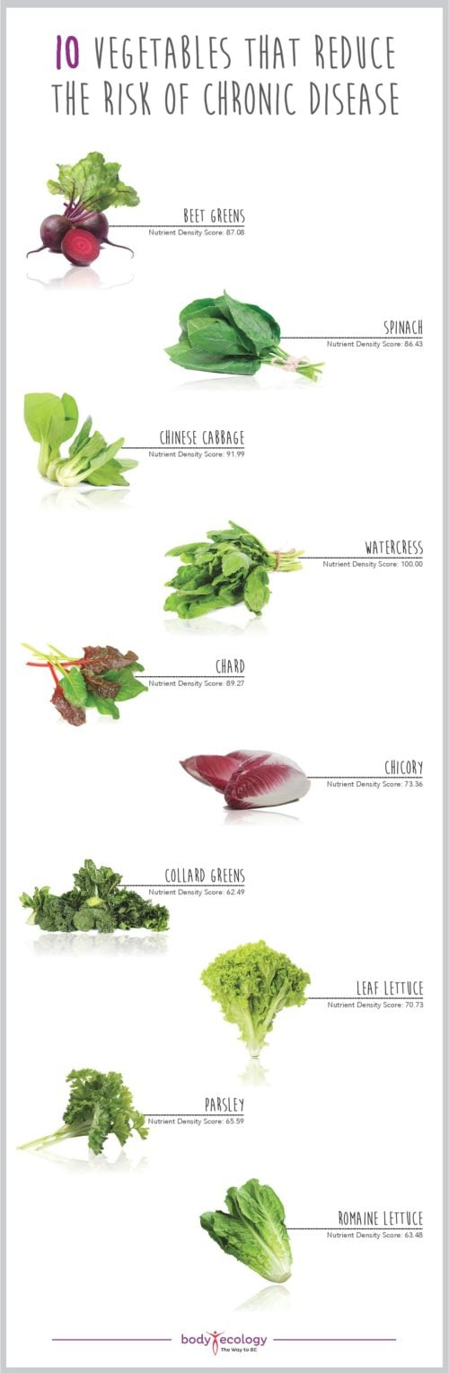 be-infographic-10-veggies-page-001